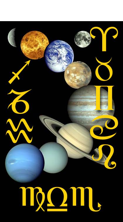 Rulership | Astrology Cookbook Series